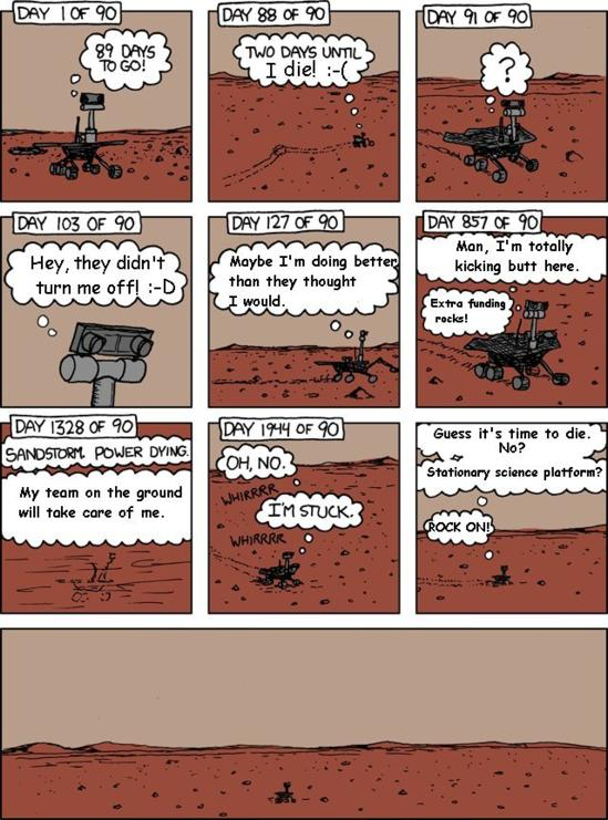 Rewrite van xkcd-webcomic 695 door een zekere Paul.
